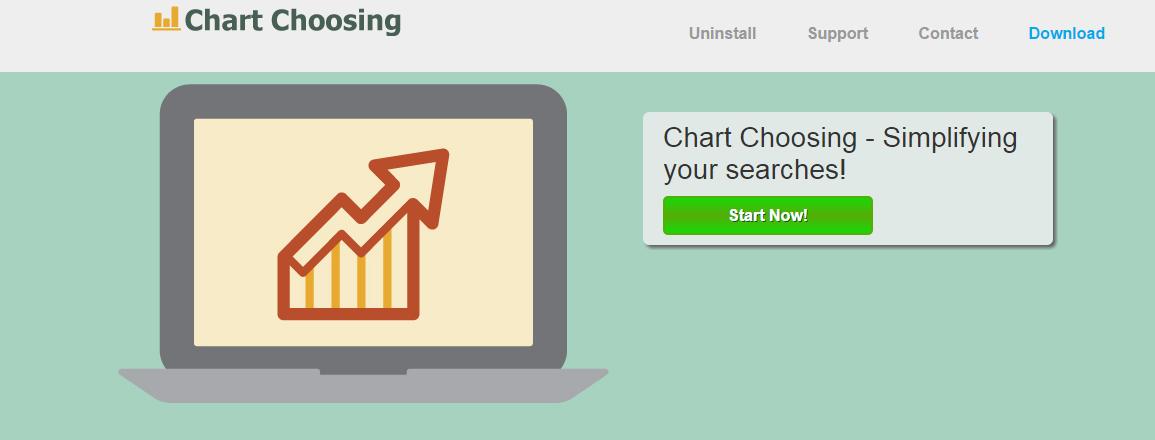 Chart Choosing ads