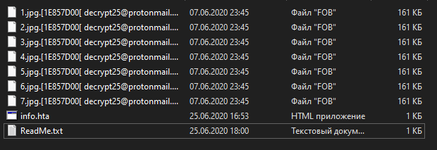 Fob encrypted files